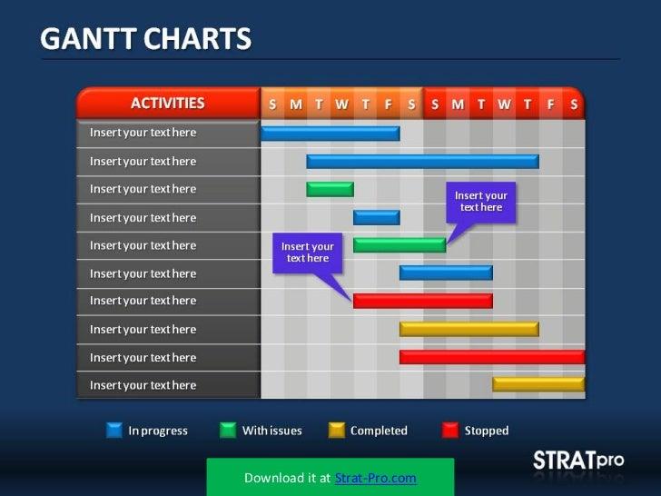 GANTT Charts PowerPoint Template by StratPro