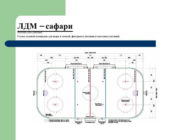 Схема ледовой площадки для