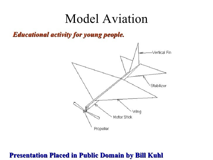 Model Aviation Educational activity for young people. Presentation Placed in Public Domain by Bill Kuhl