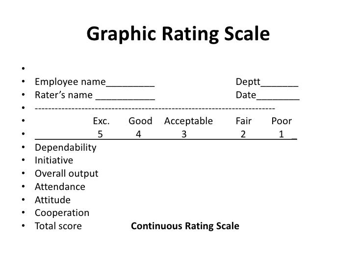 behaviorally anchored rating scale bars Read chapter 4 performance appraisal: definition, measurement, and appraisal: definition, measurement, and application: behaviorally anchored rating scales.