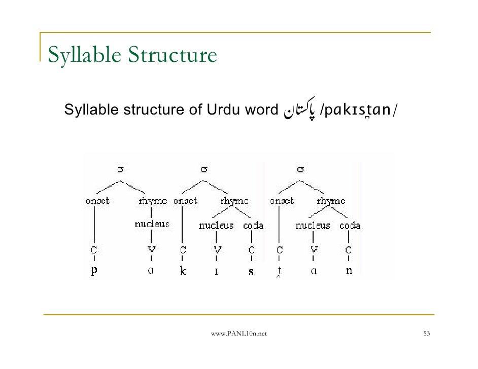 phonological process metathesis