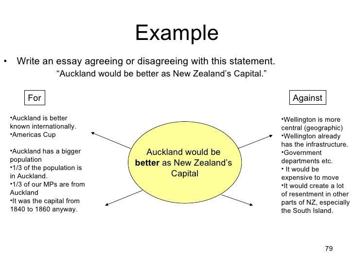 Essay agreeing