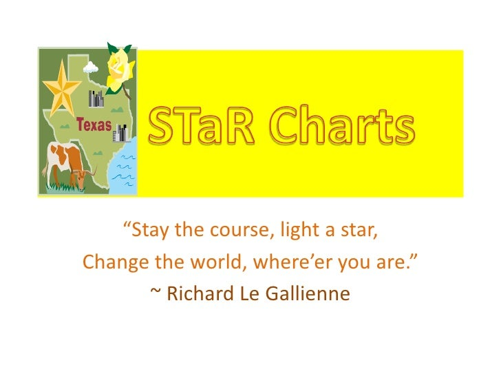 "STaR Charts<br />""Stay the course, light a star, <br />Change the world, where'er you are.""<br />~ Richard Le Gallienne<br />"