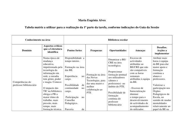 Tabela Matriz