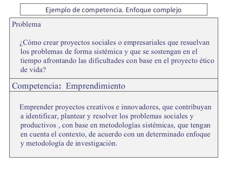 Ejemplo de competencia. Enfoque complejo Problema ¿Cómo crear proyectos sociales o empresariales que resuelvan los problem...