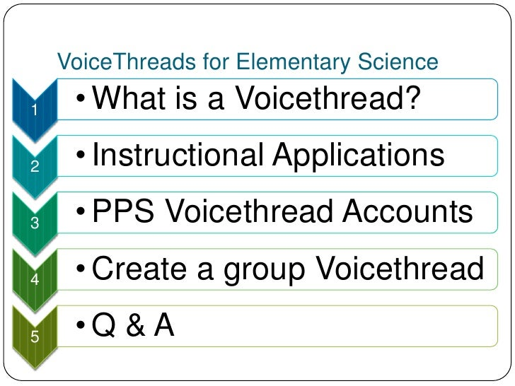Voice threads for elementary science