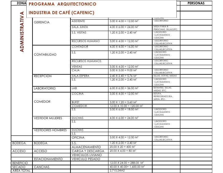 Programa arquitectonico for Programa de diseno de oficinas