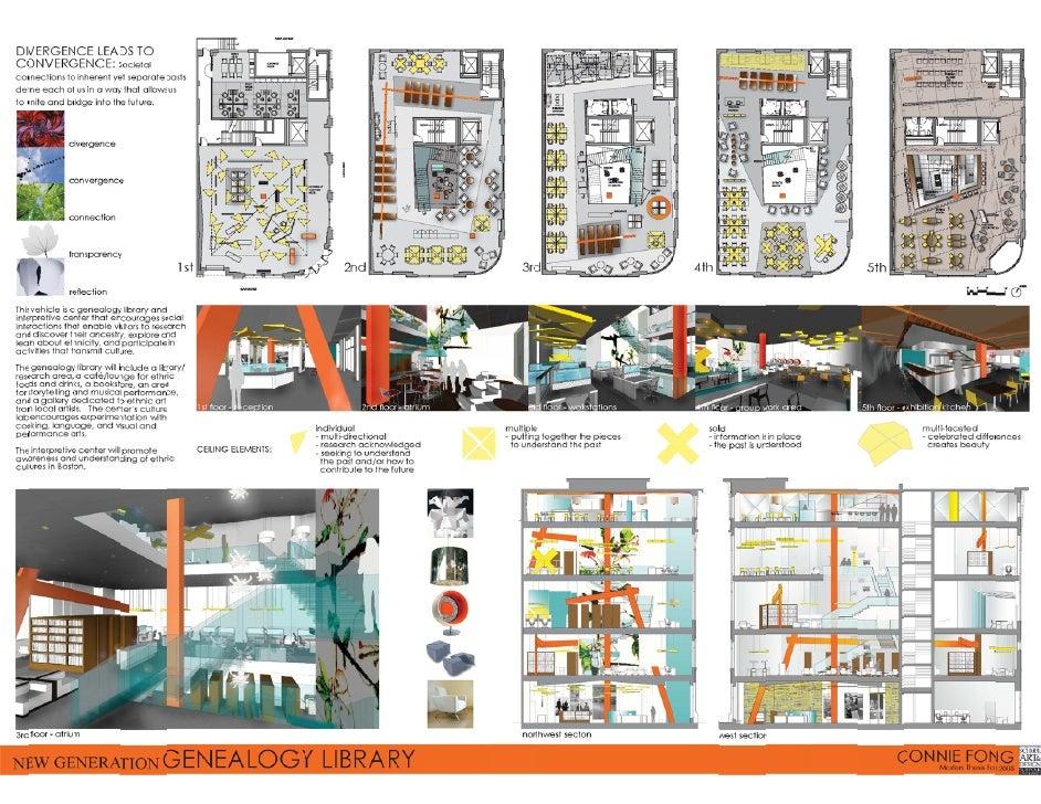 Interior Design Interior Design Also Creative Interior Design Boards