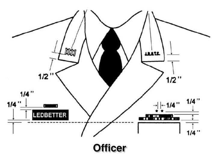 army uniform  army uniform diagram