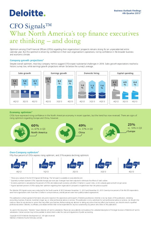 Business Outlook Findings 4th Quarter 20131  CFO SignalsTM What North America's top finance executives are thinking – and ...