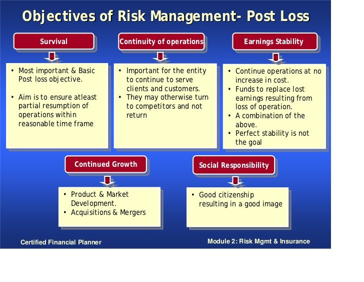the necessary of financial risk management Vietnam needs a financial protection strategy that is part of a broader disaster risk management and climate change plan to better protect its population and budget against the cost imposed by natural disasters.