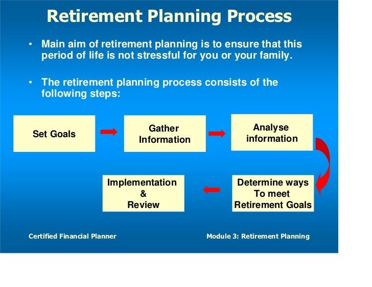 retirement financial planner