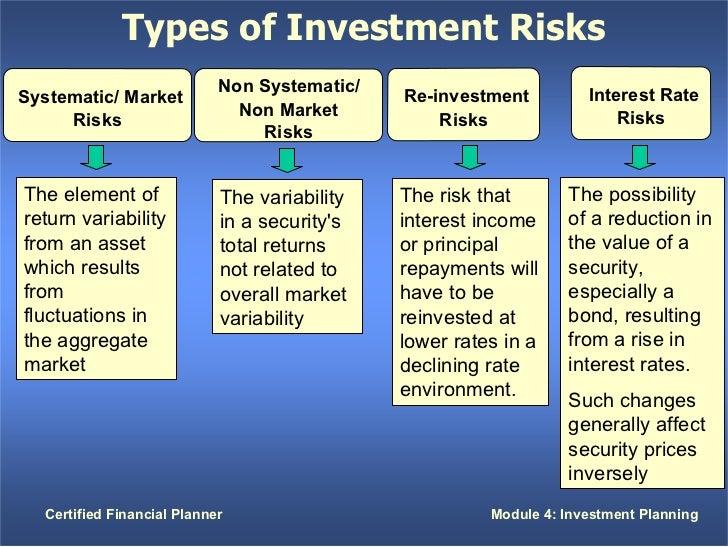 The Index Investor – Passive Management