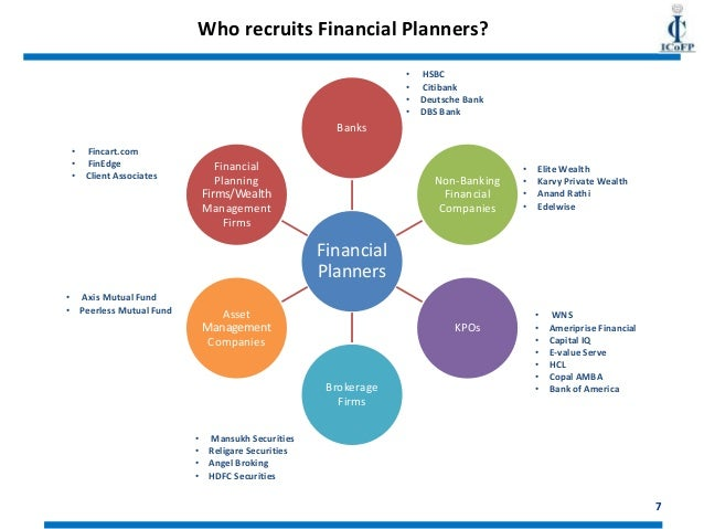 certified financial planner coursework