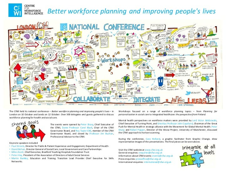 Better workforce planning and improving peoples livesThe CfWI held its national conference – Better workforce planning and...
