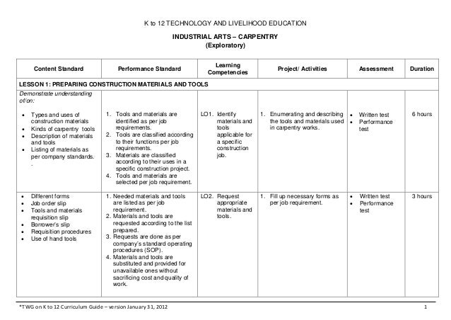 K to 12 TECHNOLOGY AND LIVELIHOOD EDUCATIONINDUSTRIAL ARTS – CARPENTRY(Exploratory)*TWG on K to 12 Curriculum Guide – vers...