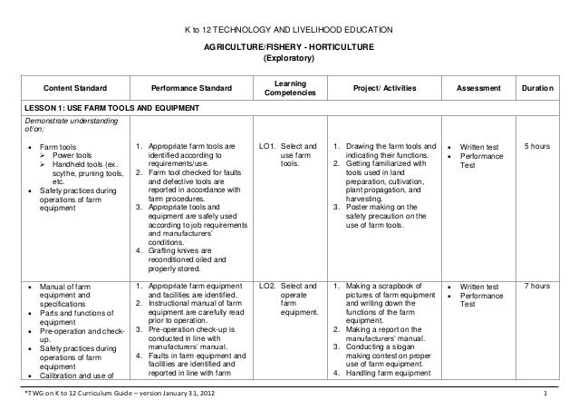 K to 12 TECHNOLOGY AND LIVELIHOOD EDUCATIONAGRICULTURE/FISHERY - HORTICULTURE(Exploratory)*TWG on K to 12 Curriculum Guide...