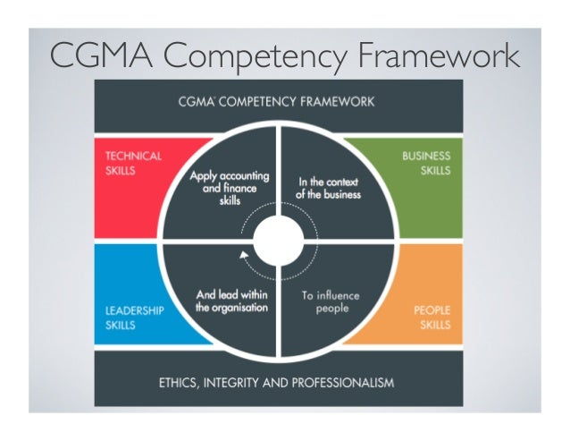 cgma competency framework for cpas and finance    accounting professio u2026