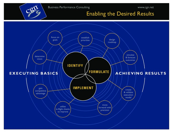 CGN Execution Model