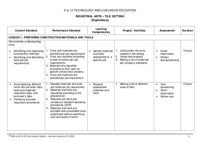 K to 12 TECHNOLOGY AND LIVELIHOOD EDUCATIONINDUSTRIAL ARTS – TILE SETTING(Exploratory)*TWG on K to 12 Curriculum Guide – v...