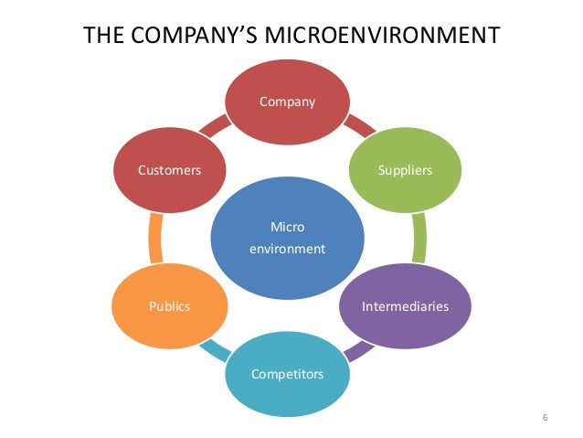 Six Microenvironmental Factors That Affect Businesses
