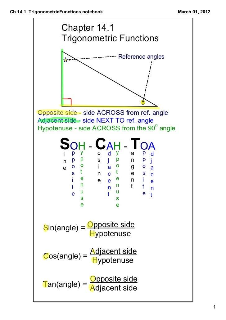 Ch.14.1 Trigonometric Functions