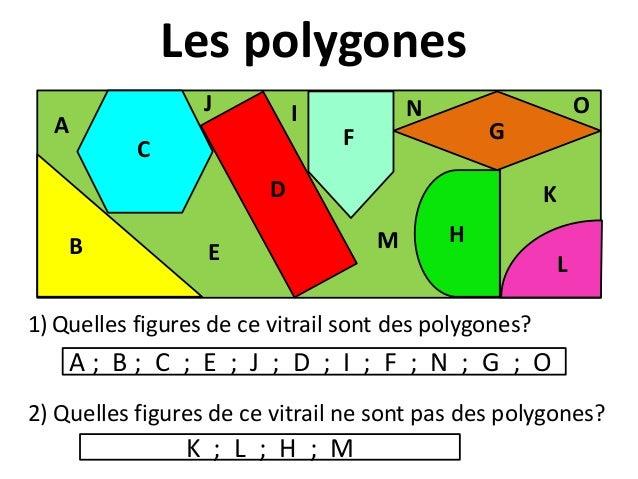 Les polygones A B C D E F G H IJ K L M N O 1) Quelles figures de ce vitrail sont des polygones? 2) Quelles figures de ce v...