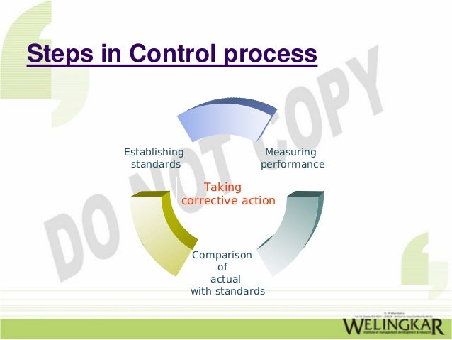 controlling process in management essay 4 main steps in control process in management are: control as a management function involves the following steps: 1  thus controlling to be effective,.