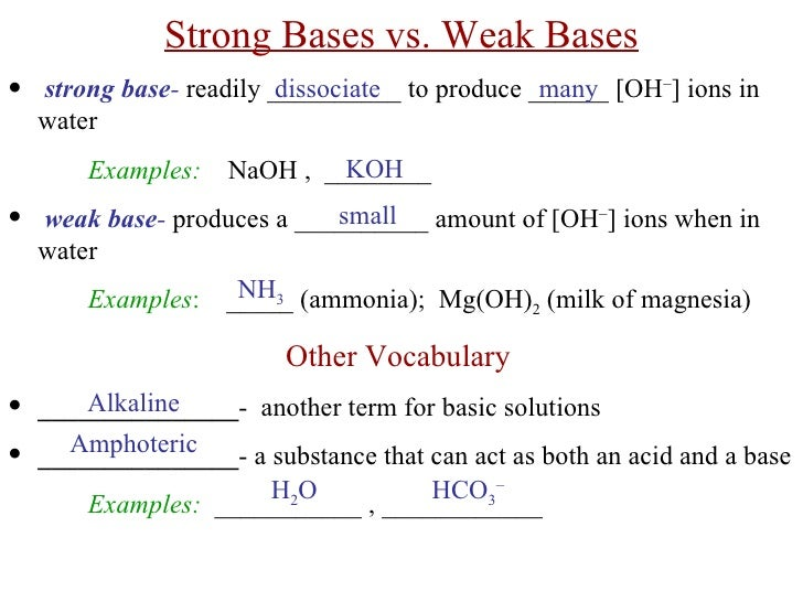 acids and bases practice notes In this section we will be talking about the basics of acids and bases and how  acid-base chemistry is related to chemical equilibrium we will cover acid and  base definitions, ph, acid-base equilibria, acid-base properties of salts,  7  questions.