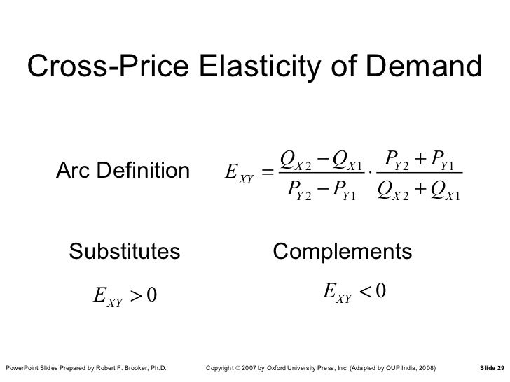 an introduction to the price theory and price elasticity Elasticity a product is highly elastic if consumer demand varies considerably with price for these products, an increase in price is likely to cause a substantial downward change in the quantity.