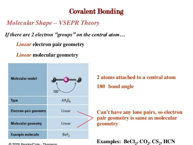 N2 Molecular Geometry Linear Ch. 4 lecture