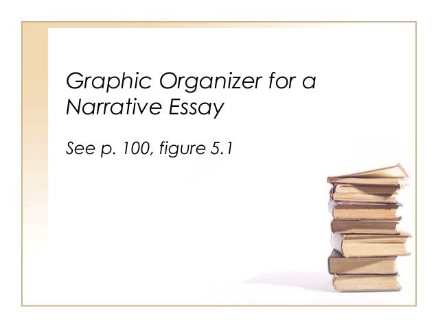 what are the main elements of a descriptive essay Writing help browse tips and  you already know the essential elements from  descriptive essay guide the goal in a descriptive essay is to describe an object.