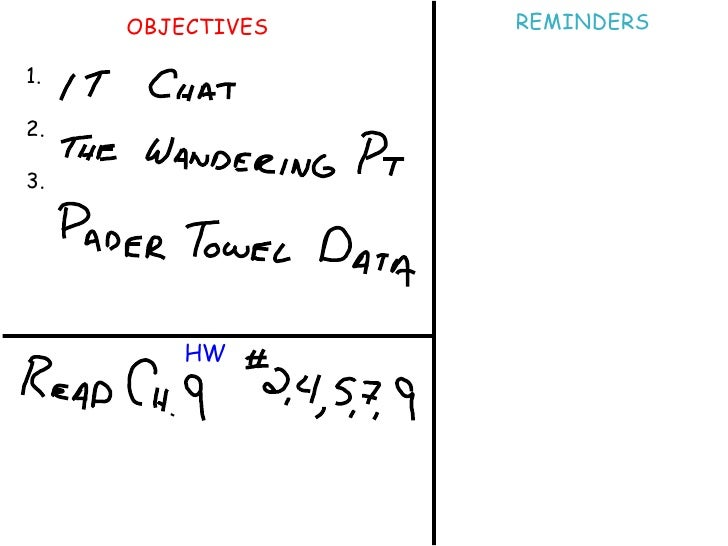 OBJECTIVES 1. 2. 3. HW REMINDERS
