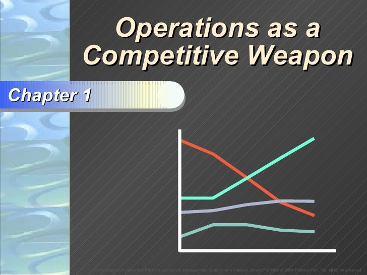 Operations as a Competitive Weapon Chapter 1