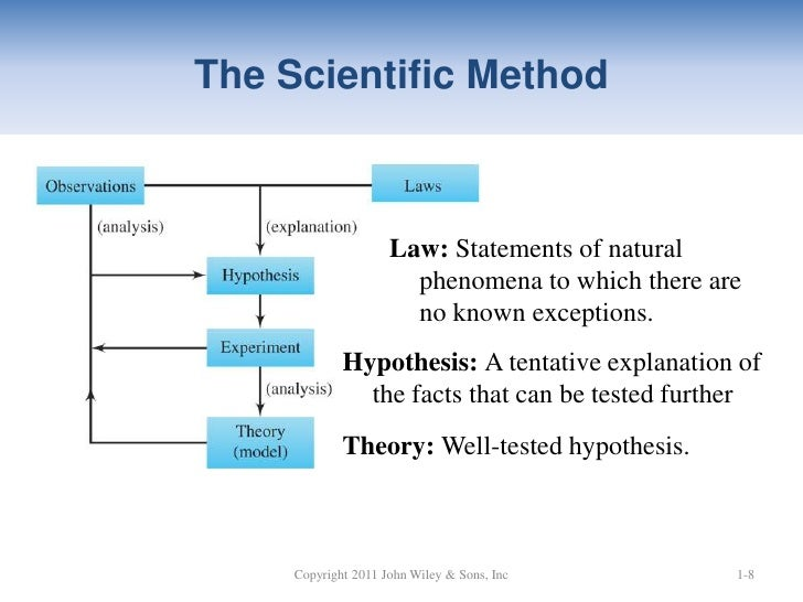 induction theory essay Inductive reasoning (in contrast to deductive reasoning and abductive reasoning) is a method of reasoning in which the premises are viewed as supplying some evidence for the truth of the conclusion.