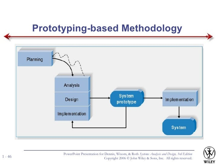 phase 1 system analysis and design