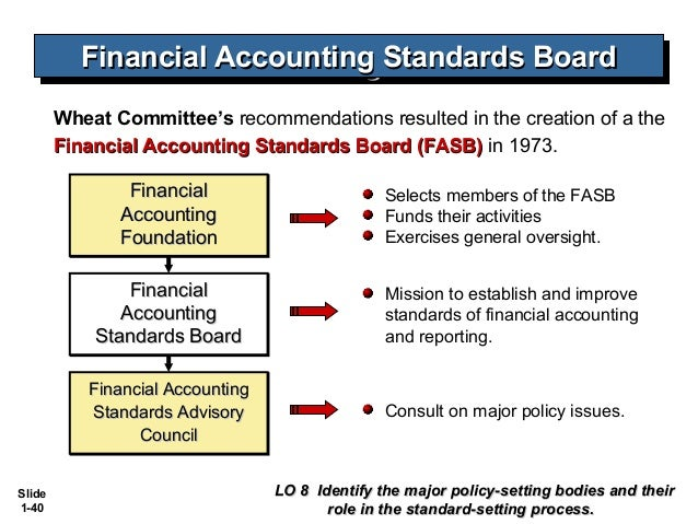 2 tco a the governmental accounting standards board The financial accounting standards board employs a due process system which identifies the accounting issues that are the most important requires that all accountants receive a copy of financial standards 2 (tco a) the iasb.