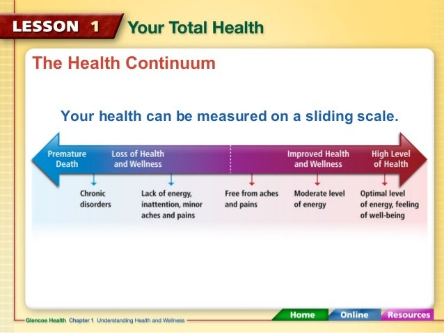 foto How to Have a Balanced Health Triangle