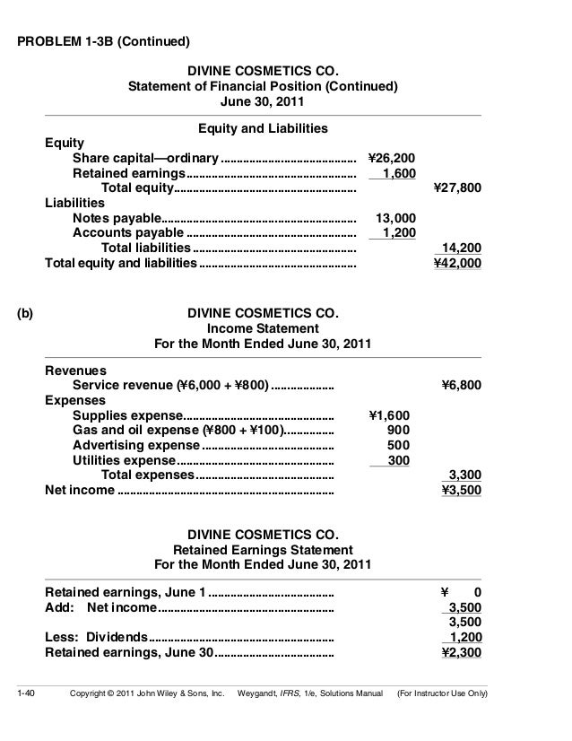 ifrs conversion template - writing personal statement for vet school academic