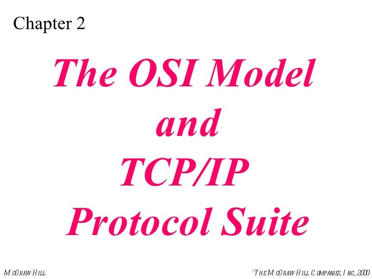 Chapter 2 The OSI Model  and TCP/IP  Protocol Suite