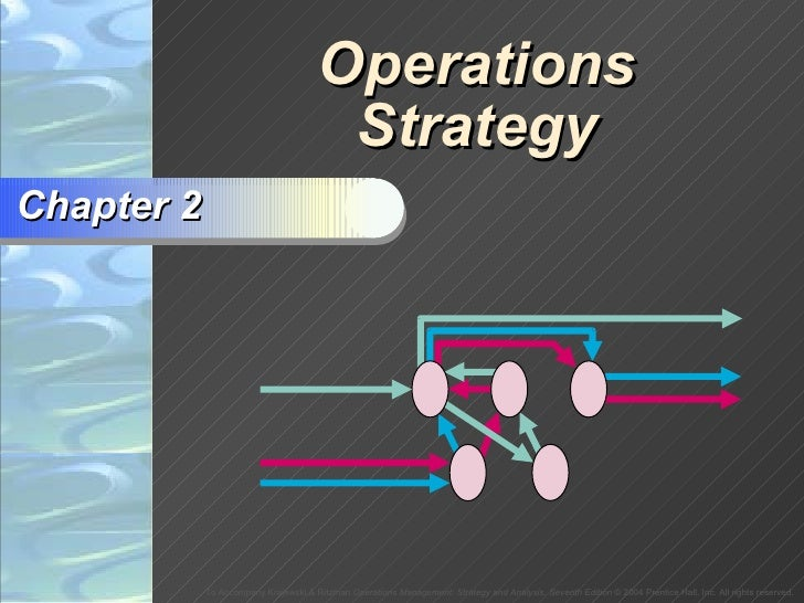 Operations Strategy Chapter 2