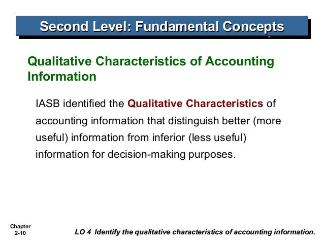 characteristics of the accounting information systems