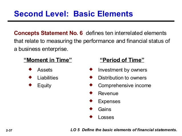 basic elements of financial policy A look at the 4 key parts of a financial statement: financial statements: the four components the notes to the financial statements tell readers what policy.