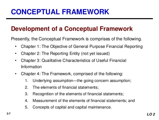 chapter 2 conceptual framework for financial reporting Conceptual framework the ifrs foundation's logo and the ifrs for smes international accounting standards ®, international financial reporting standards.