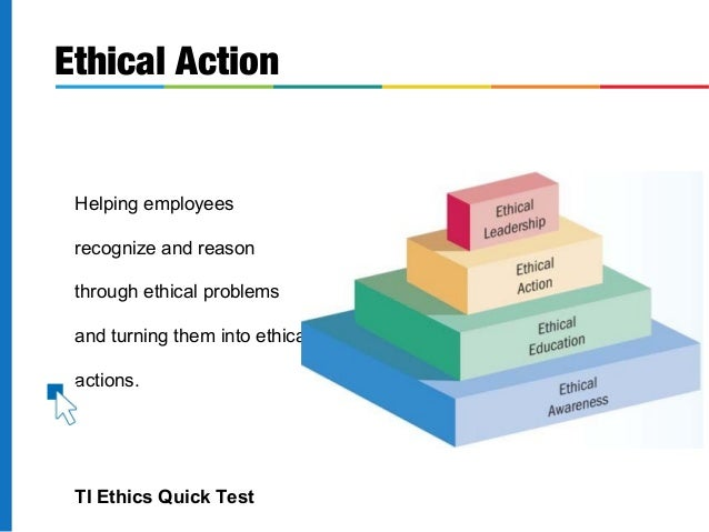 ethical delimas facing a profession essay The ethical dilemmas facing the allen family remain caring for gary and show more related documents: ethics dilemma essay essay about ethics when you faced an ethical dilemma and what you did about ethics refer to the code of behavior that is acceptable in a profession.