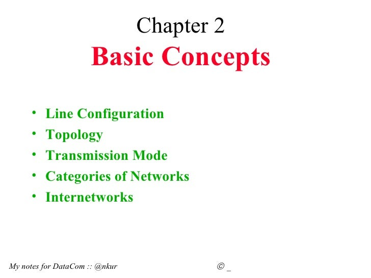 Basic Concepts in Data Communication DC1