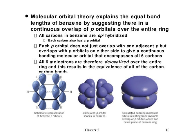 molecular orbital theory notes Ib chemistry higher level notes: hybridisation supports the theories of bonding by linear combination of atomic orbitals and molecular orbital theory.