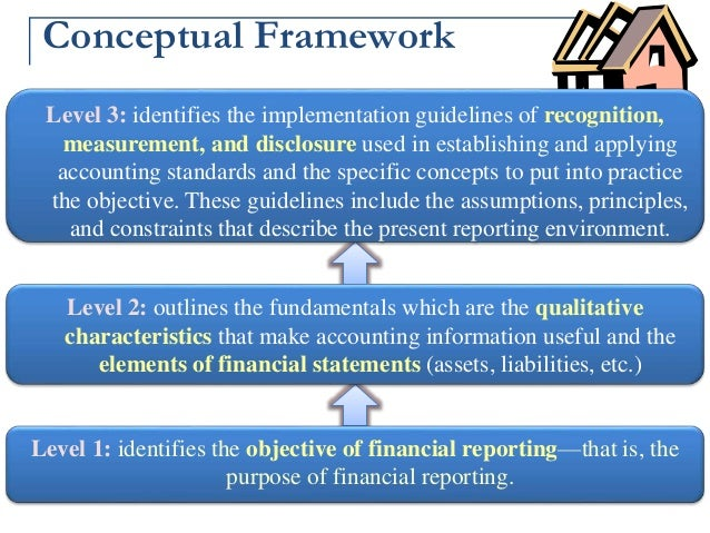 11the main purpose of financial accounting