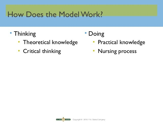 module 2 review and critcal thinking Study 18 module 2- critical thinking & myth flashcards from brian c on studyblue.