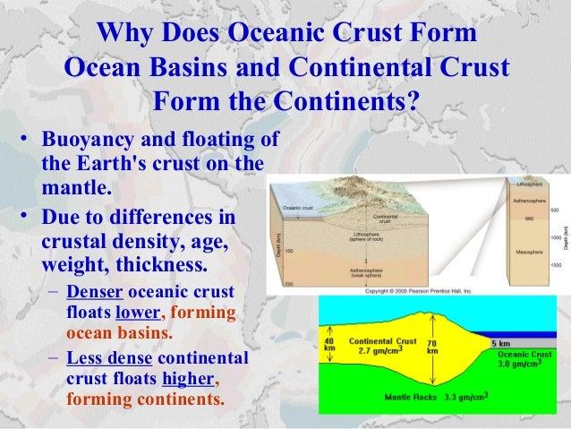ektalks: Plate Tectonics; Continental Drift; Radio-isotope Dating ...